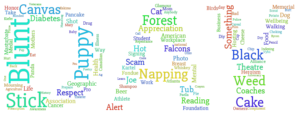National Days, on the 28th of March
