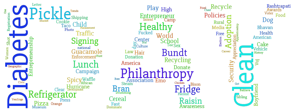 National Philanthropy Day, on the 15th of November